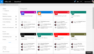 SharePoint home page with activity - 100 percent