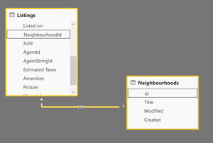 Power BI relationship editor with correct relationship defined